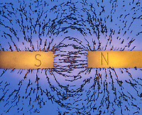 BAR MAGNET FIELDS (2 of 2)<br /> Opposite Poles Attract<br /> The magnetic force attracts the opposite poles to each other.