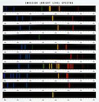 SPECTRUM ANALYSIS OF ELEMENTS: Emission Spectra<br /> (Bright Line) Characteristic optical line spectrum (from top to bottom) emitted by Mercury, Helium, Lithium, Thallium, Cadmium, Strontium, Barium, Calcium, Hydrogen &amp; Sodium.