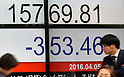 Japanese stocks down on morning trading