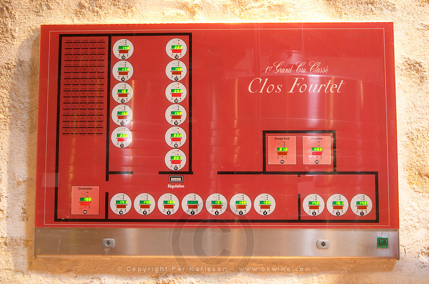 Control panel for fermentation tanks. Chateau Clos Fourtet, Saint Emilion, Bordeaux, France