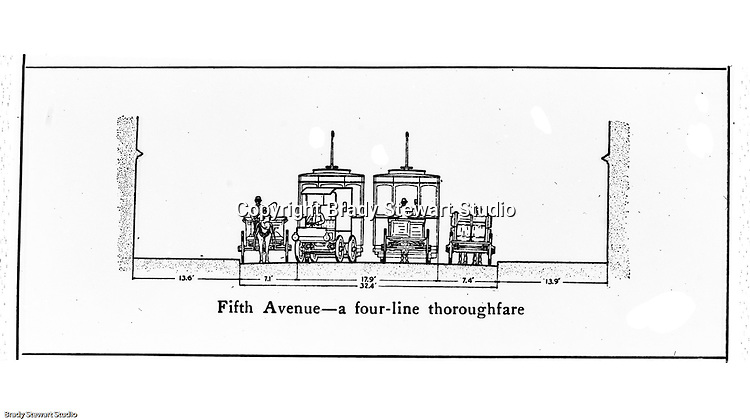 Pittsburgh PA: View of an old lantern slide created by Brady Stewart for the Pittsburgh Citizens Committee on City Plan (CCCP) when they were crafting the City Plan.  <br /> This view is a drawing of the recommended four-lane thoroughfare on Fifth Avenue in Pittsburgh.<br /> The Citizen's Committee was organized to produce the Pittsburgh Plan for infrastructure including: playgrounds, major streets, Parks, Public Transit, Railroads and Waterways. Some of the cities most accomplished and influential citizens volunteered to serve on the various committees from 1920 thru 1924. Prominent citizens included: Richard and Andrew Mellon, Charles Armstrong, Henry Buhl Jr., Edgar, Issac &amp; Oliver Kaufmann, Roy A. Hunt, George Davison along with many leading Pittsburgh companies. They all paid an annual subscription (dues) to fund the activities of the Citizen's Committee. Brady Stewart provided photographic services for the committee.<br /> The negative and print were ordered by the Pittsburgh Regional Planning Association for a meeting in 1968.