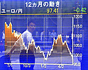 Stock Tumbles on Borrowing Costs in Spain and Italy in Tokyo on May 31, 2012
