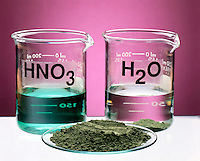SOLUBILITY: NICKEL OXIDE, NITRIC ACID &amp; WATER<br />