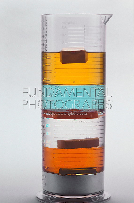 science chemistry miscibility | Fundamental Photographs - The Art ...