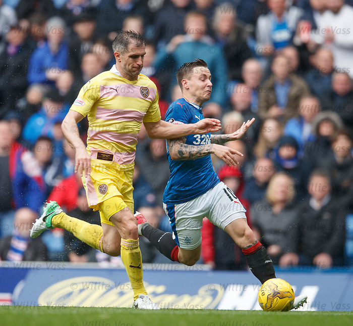 Barrie McKay breezes past Aaron Hughes of Hearts