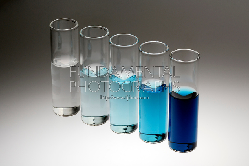 DILUTION OF A CONCENTRATED SOLUTION<br />