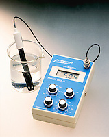 pH METER MEASURES COMMON ION EFFECT (2 of 2)<br /> Adding Sodium Acetate Shifts The Equilibrium<br /> Adding sodium acetate shifts the equilibrium to the left decreasing the number of H3O+ ions and increasing the pH to 5.09.  CH3C00H(aq) + H2O(l)  H3O+(aq) + CH3CO2-(aq)