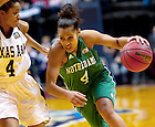 Skylar Diggins Highlights