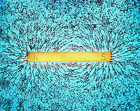 MAGNETIC FIELD OF BAR MAGNET<br />