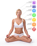 Young woman sitting in Lotus pose with seven chakra symbols overlayed over her body