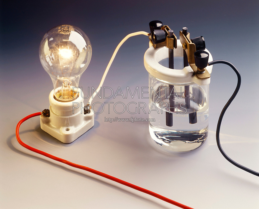 CONDUCTIVITY TEST - Sodium Chloride Solution<br />