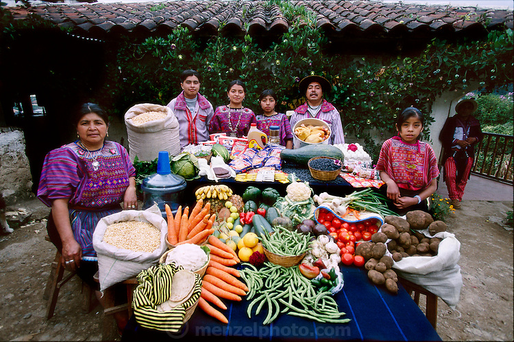 A Week's Worth Of Groceries In Guatemala