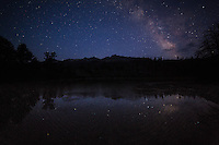 Milky Way over a mountain Lake in the Shoshone National Forest of Wyoming
