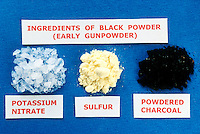 BLACK POWDER INGREDIENTS<br />