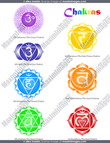Seven chakra symbols with names isolated on white background