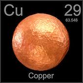 Copper sphere (Cu).