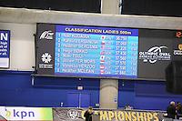 SPEEDSKATING: CALGARY: Olympic Oval, 25-02-2017, ISU World Sprint Championships, Results 500m Ladies, ©photo Martin de Jong