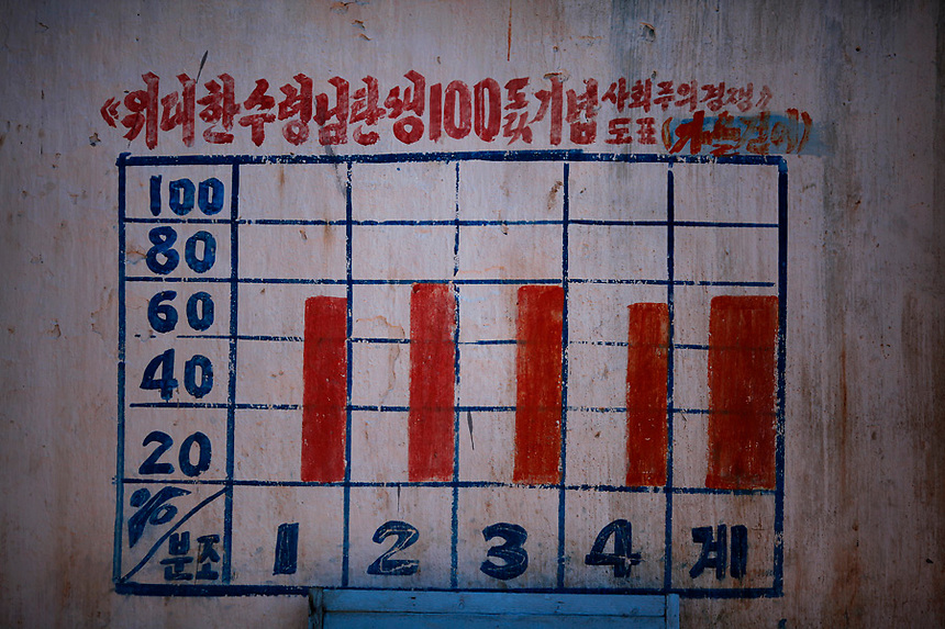 ATTN MICHAEL CARONNA*** TO BE RELEASED WITH TEXT AND TV***..Results of previous achievement of a collective farm are displayed in the area damaged by recent floods and typhoons in the South Hwanghae province September 30, 2011. Isolated North Korea has appealed for food aid following a series of natural shocks it says have starved the country's public food distribution system of supplies. In South Hwanghae province, which traditionally produces about a third of the country's total cereal supply, officials say a savage, long winter wiped out 65 percent of the barley, wheat and potato crops. Then summer floods and storms destroyed 80 percent of the maize harvest, according to the province's governing People's Committee, and may have an impact on the October rice harvest. Pictures were taken on a government controlled tour for Reuters Alertnet.   REUTERS/Damir Sagolj   (NORTH KOREA)
