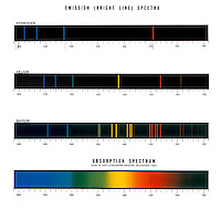 SPECTRUM ANALYSIS OF ELEMENTS: H, He, Ba  Emission Spectra (Bright Line)<br /> Characteristic optical line spectrum (from top to bottom) emitted by, Hydrogen, Helium, Barium with absorption spectrum (principal Fraunhofer lines) of gases in the sun's atmosphere.
