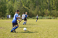 youth soccer league players, Richmond, VA