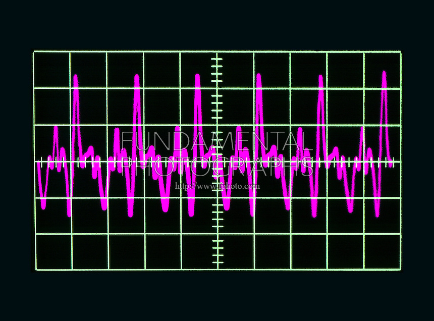 OSCILLOSCOPE TRACE: VIOLIN (A440)<br />