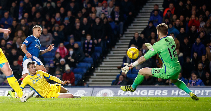 Zander Clark saves from Martyn Waghorn