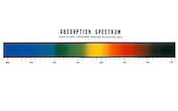 SPECTRUM ANALYSIS OF ELEMENTS: Solar Absorption Spectrum<br /> Gases in sun's atmosphere (Principal Fraunhofer lines).