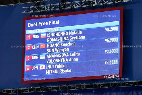 Scoreboard, JULY 30, 2015 - Synchronised Swimming : 16th FINA World Championships Kazan 2015 Duets Free Routine Medal Ceremony  at Kazan Arena in Kazan, Russia. (Photo by Yohei Osada/AFLO SPORT)