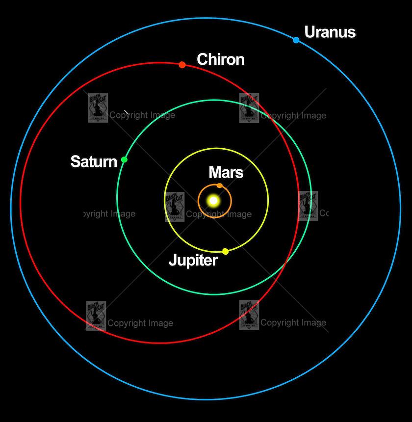 chiron orbit diagram jpg ron miller black cat studios : orbit diagram - findchart.co