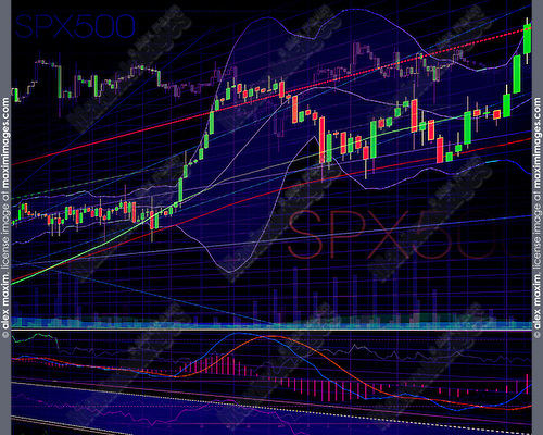 Stock market trading SPX500 candlestick chart and indicators concept on black background
