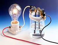 CONDUCTIVITY TEST: HYDROCHLORIC ACID SOLUTION (1 of 2)<br />