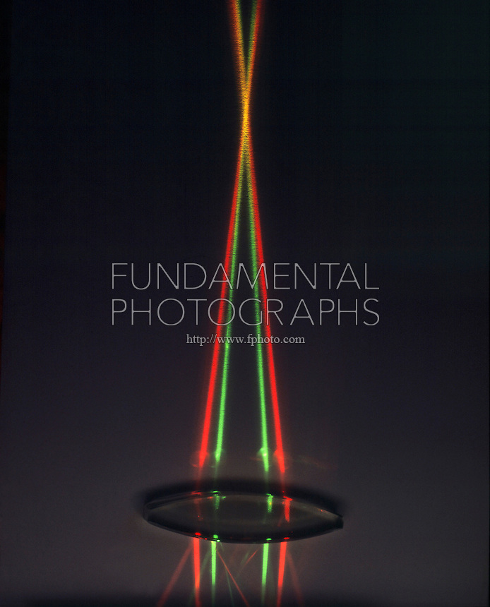 LIGHT transmission through BICONVEX LENS: Brings Parallel Beams of Light to Focal Point<br /> (1 of 2)<br /> Four parallel beams of light are refracted by the lens to reach a focal point because light passing through a convex lens is bent inward, or made to converge.