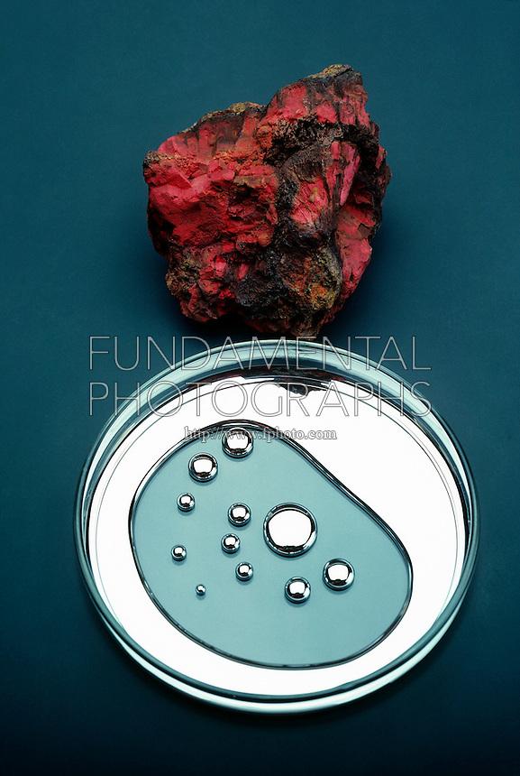 Science Element Mercury Fundamental Photographs The