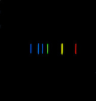 SPECTRUM ANALYSIS OF HELIUM:Bright Line Helium Emission Spectrum<br /> Viewed with a direct reading diffraction spectrometer.