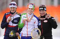 Sochi Adler Arena 210313