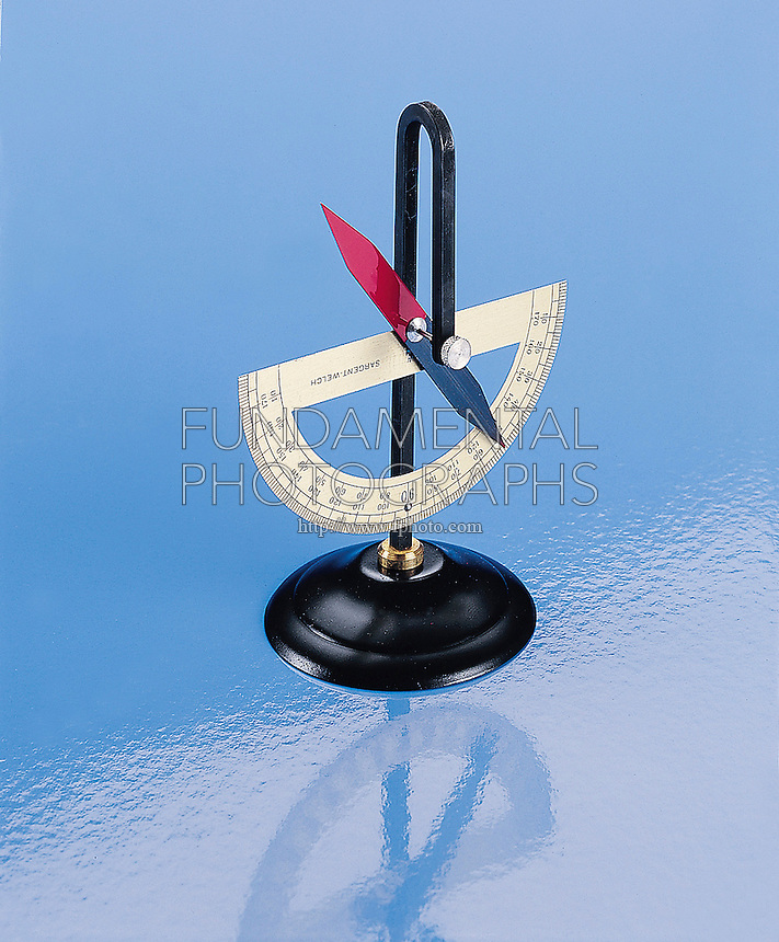 Magnetic Inclination Measuring Instrument For : Science physics magnetic field dipping needle