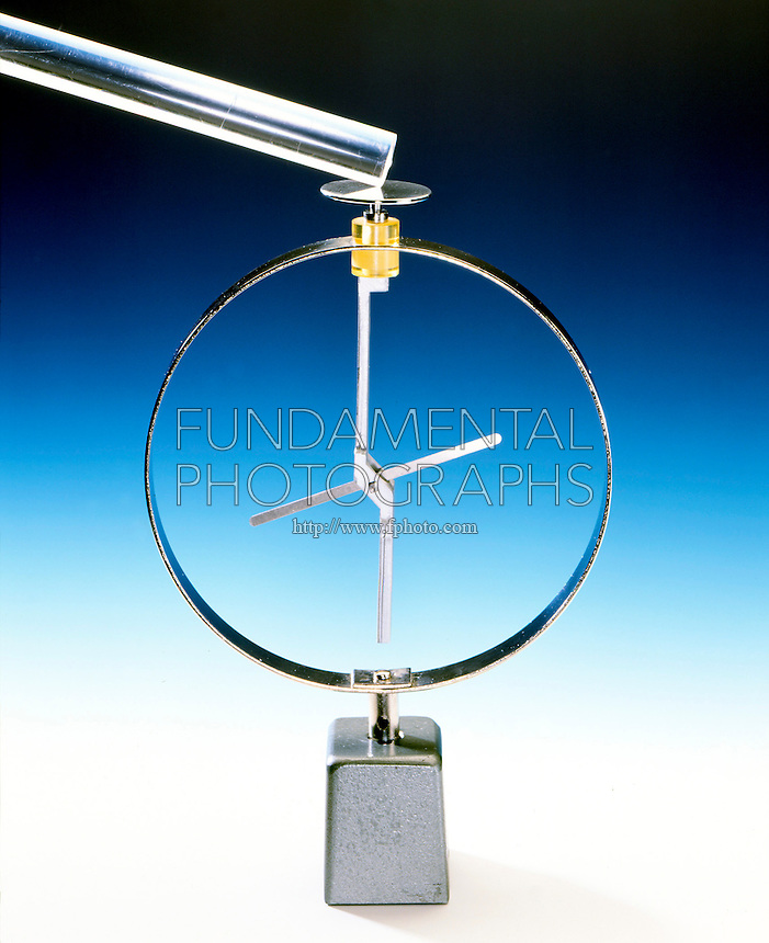 CHARGING AN ELECTROSCOPE BY INDUCTION (2 of 2)<br /> Measuring Electric Charge<br /> A device that is used to detect static electricity is an electroscope. When a negative charged rod is brought near the positive conductor plate, it drives the electrons into the conductor arms of the electroscope which become negative and deflect.