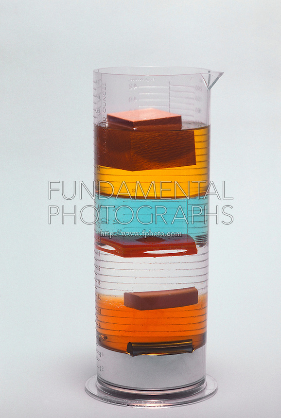 DENSITY COLUMN OF HOUSEHOLD SOLUTIONS<br />