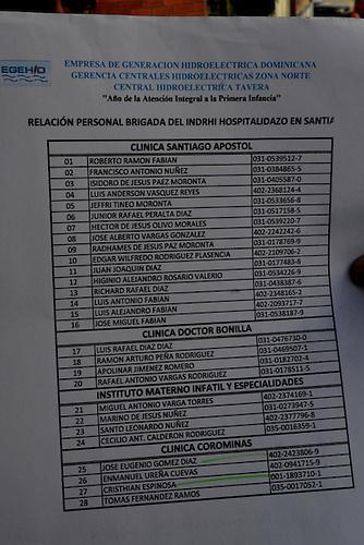 Lista de obreros cuyos servicios médicos los pagó EGEHID