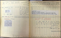BNPS.co.uk (01202 558833)<br /> Pic: AdamPartridge/BNPS<br /> <br /> Chapman and Leach's flying logbook.<br /> <br /> The little-known story of a heroic Second World War pilot and navigator duo who were the real life version of Maverick and Goose from 80s film Top Gun has emerged after more than 70 years.<br /> <br /> Sergeants Denys Chapman and Kenneth Leach were both awarded a Distinguished Flying Medal - one of the air force's top awards - for their bravery fighting enemy aircraft in the 1940s.<br /> <br /> Unusually, Sergeant Leach got his when Command tried to give a second DFM to Sgt Chapman but he refused and insisted it go to his flying buddy for saving his life. <br /> <br /> The rare and important medals are now going up for sale together with Adam Partridge Auctioneers in Macclesfield, Cheshire.