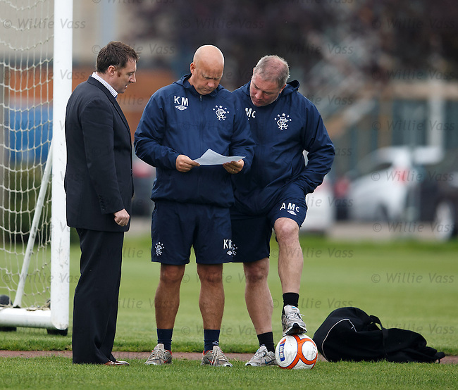 Deadline day as chief scout Neil Murray hands a list of potential signings for Kenny McDowall and Ally McCoist to study as training goes on
