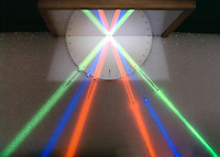 ANGLE OF INCIDENCE EQUALS ANGLE OF REFLECTION<br /> Three Separate Light Beams Reflected<br /> A protractor is positioned along a mirror surface. The generated light beams are reflected at the same angle of incidence. All three beams have the same vertex.
