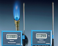 PROPANE FLAME &amp; THERMOMETERS SHOW HEAT TRANSFER<br /> Combustion of Propane is Exothermic<br /> Heat is given off by the system to the surroundings as indicated by the thermometers. The one closest to the flame is at higher temperature than the one farther away.