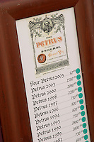 Wine shop. Sign outside with Chateau Petrus various old and expensive vintages. The town. Saint Emilion, Bordeaux, France