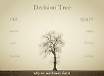 Decision tree.