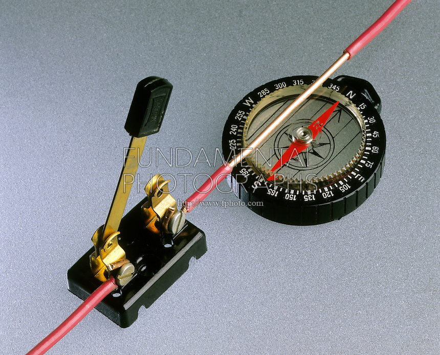 OERSTED EXPERIMENT: COMPASS &amp; WIRE<br /> (1 of 2)<br /> Electric current exerts a magnetic force on a compass needle. When no current flows through copper wire the compass needle points to magnetic north.