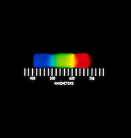 CONTINUOUS VISIBLE EMISSION SPECTRUM<br /> Full Spectrum Light Source<br /> Viewed with a direct reading diffraction spectrometer. With nanometer scale.
