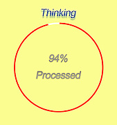 Famous humourous quotes series: Slow Thinking process