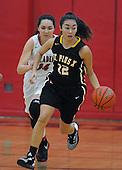 Pius vs Academy girls basketball